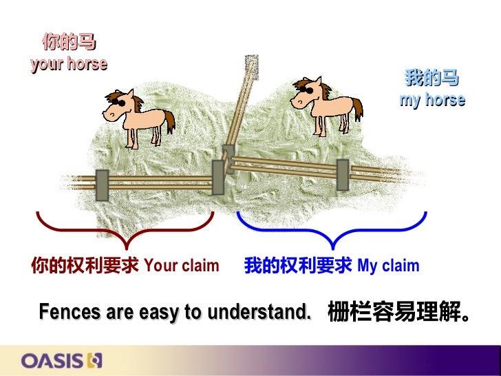 你的马your horse                                 我的马                                 my horse你的权利要求 Your claim   我的权利要求 My cl...