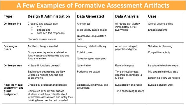 Score Using Competitive Assessment Approaches To Chart Growth In Cri