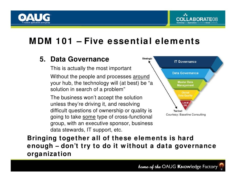 Essential elements of corporate governance