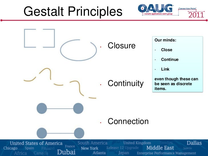 the gestalt theory and insight Gestalt theory in the field of educational psychology: an gestalt theory as a convincing and useful accepting detours in the process of learning and insight.