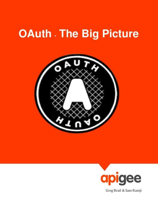 OAuth - The Big PictureOAuth - The Big Picture                          Greg Brail & Sam Ramji