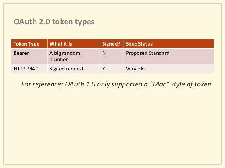 how to get oauth token