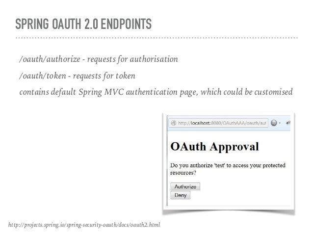 Modern Security with OAuth 2 0 and JWT and Spring by Dmitry Buzdin