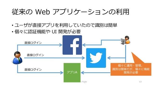 従来の Web アプリケーションの利用 • ユーザが直接アプリを利用していたので識別は簡単 • 個々に認証機能や UI 開発が必要 © 2016 Naohiro Fujie 13 直接ログイン 直接ログイン アプリA 直接ログイン 個々に運用・...