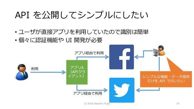 API を公開してシンプルにしたい • ユーザが直接アプリを利用していたので識別は簡単 • 個々に認証機能や UI 開発が必要 © 2016 Naohiro Fujie 14 アプリA (APIクラ イアント) シンプルな機能・データ提供 だけ...