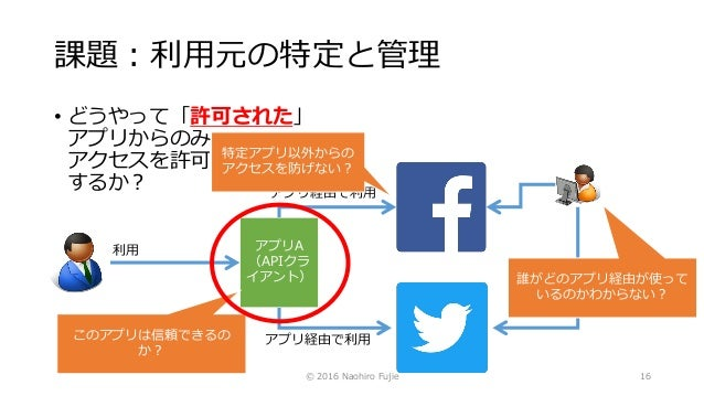 課題:利用元の特定と管理 • どうやって「許可された」 アプリからのみ アクセスを許可 するか? © 2016 Naohiro Fujie 16 アプリA (APIクラ イアント) 利用 アプリ経由で利用 アプリ経由で利用このアプリは信頼できる...