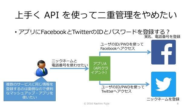 上手く API を使って二重管理をやめたい • アプリにFacebookとTwitterのIDとパスワードを登録する? © 2016 Naohiro Fujie 8 実名、電話番号を登録 ニックネームを登録 アプリA (APIクラ イアント) ...