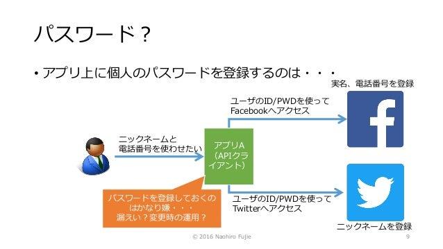 パスワード? • アプリ上に個人のパスワードを登録するのは・・・ © 2016 Naohiro Fujie 9 実名、電話番号を登録 ニックネームを登録 アプリA (APIクラ イアント) ニックネームと 電話番号を使わせたい ユーザのID/P...