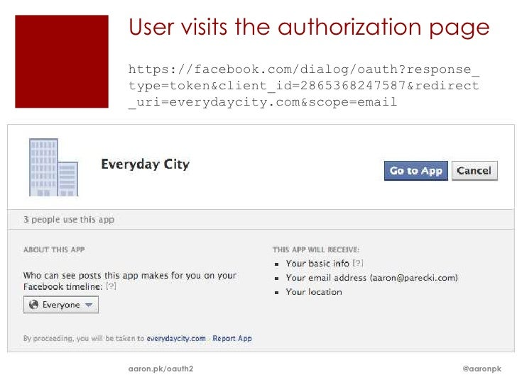 User visits the authorization pagehttps://facebook.com/dialog/oauth?response_type=token&client_id=2865368247587&redirect_u...
