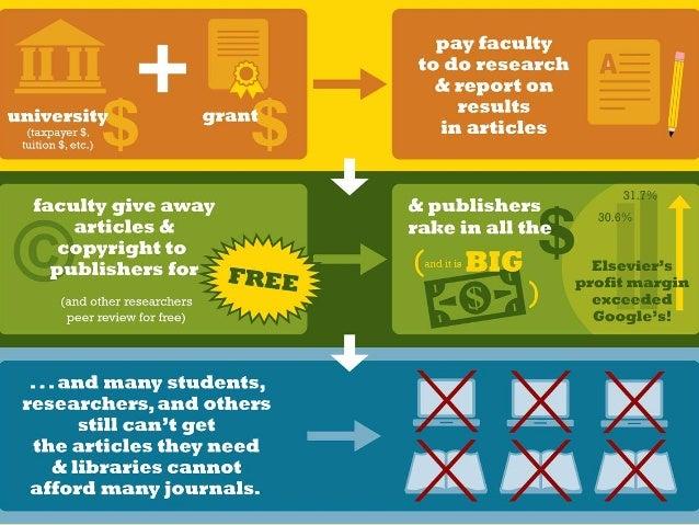 Скупий платить двічі, або чому варто підтримувати ініціативу Відкритого доступу Slide 3