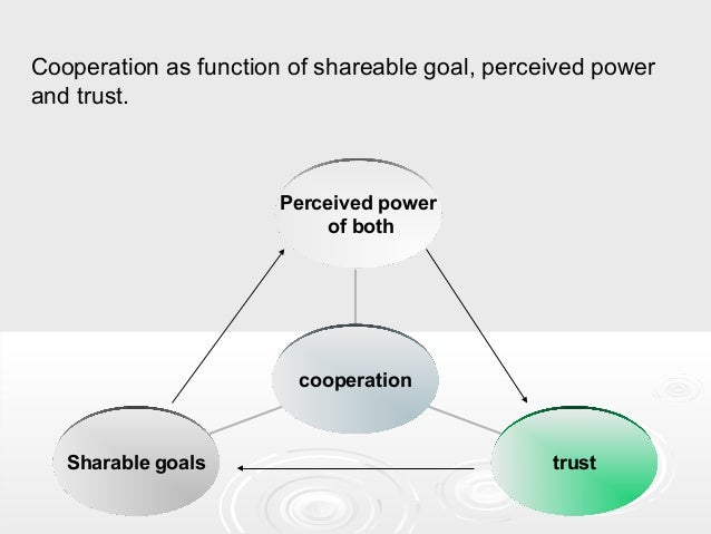 Sharable goals trust Perceived power of both cooperation Cooperation as function of shareable goal, perceived power and tr...