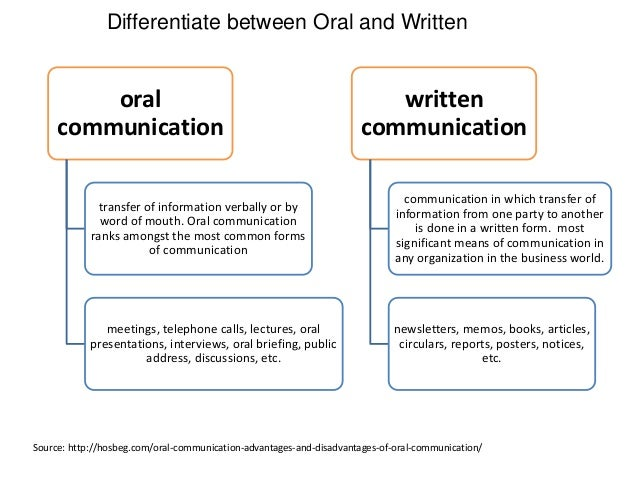 Written Communication Law and Legal Definition