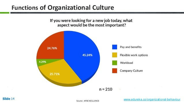 impact of organization culture on commitment Impact of peer relationship and organizational culture on organizational commitment through job satisfaction: moderating role of psychological capital.