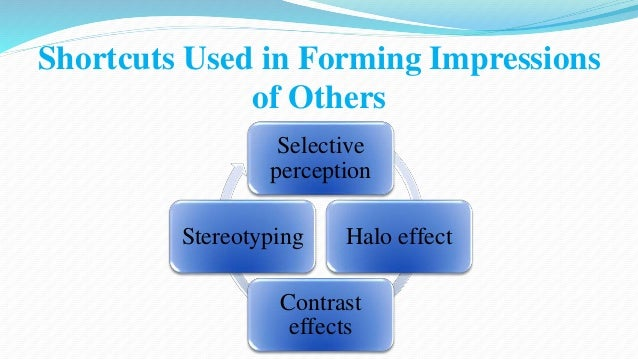 Shortcuts Used in Forming Impressions  of Others  Selective  perception  Halo effect  Stereotyping  Contrast  effects