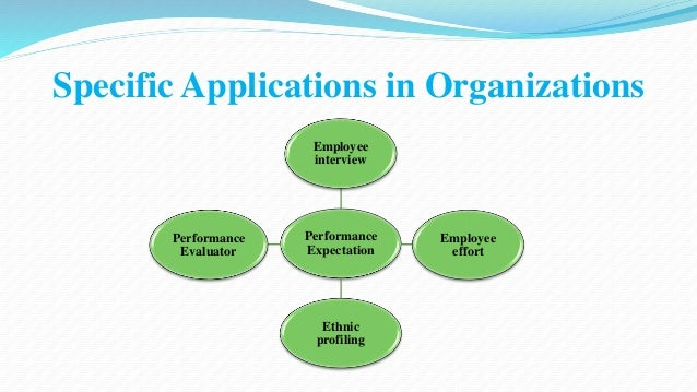 Specific Applications in Organizations  Employee  interview  Performance  Expectation  Employee  effort  Ethnic  profiling...