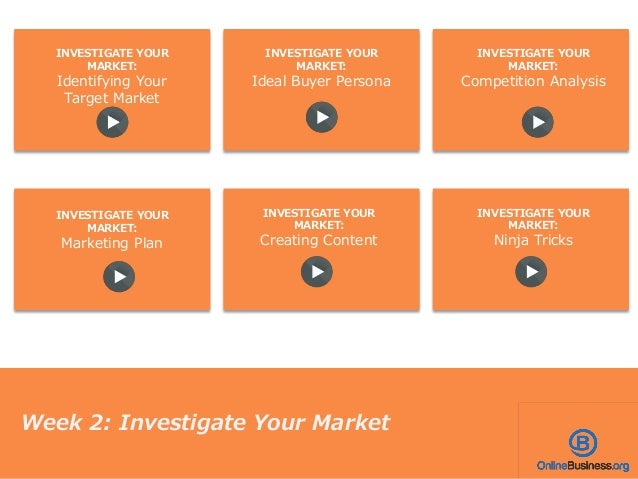 INVESTIGATE YOUR MARKET: Identifying Your Target Market INVESTIGATE YOUR MARKET: Ideal Buyer Persona INVESTIGATE YOUR MARK...