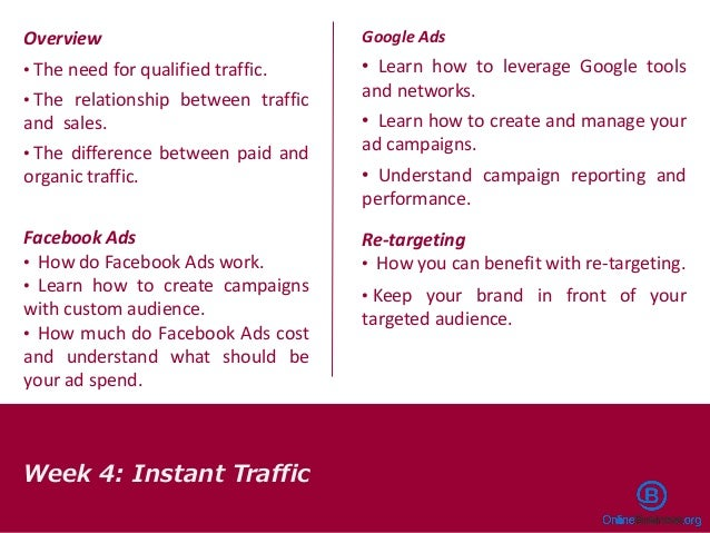 Overview • The need for qualified traffic. • The relationship between traffic and sales. • The difference between paid and...