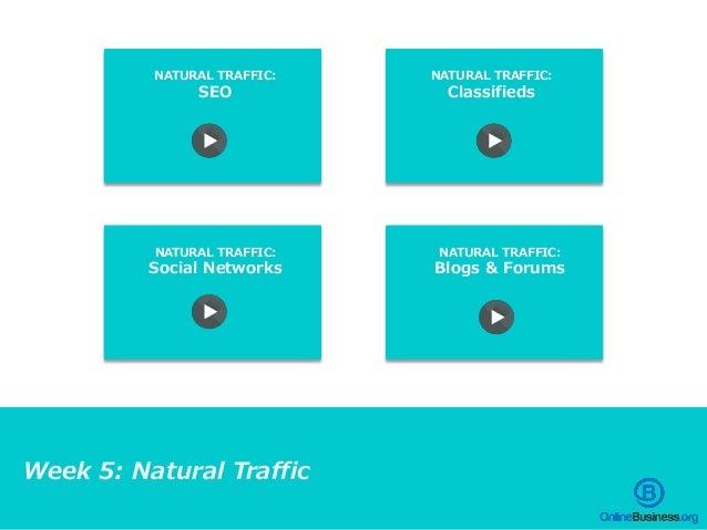 Week 5: Natural Traffic NATURAL TRAFFIC: SEO NATURAL TRAFFIC: Classifieds NATURAL TRAFFIC: Social Networks NATURAL TRAFFIC...