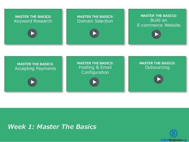 Week 1: Master The Basics :MASTER THE BASICS: Keyword Research MASTER THE BASICS: Hosting & Email Configuration MASTER THE...