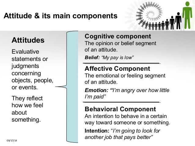 attitude and its components Advertisements: attitude: nature, components and formation following are the salient features which contribute to the meaning of attitudes: 1 the informational component sets the stage for the more critical part of an attitude, its affective component.