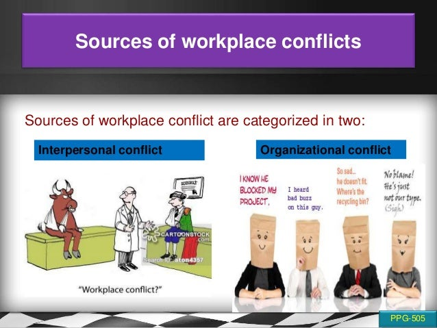 managing conflict in the wakewood organisation The wakewood case study is a very popular assignment  independent general managers managing key functions of the organisation  - presented conflict in.
