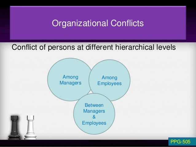 role of conflict Role conflict definition, emotional conflict arising when competing demands are made on an individual in the fulfillment of his or her multiple social roles see more.