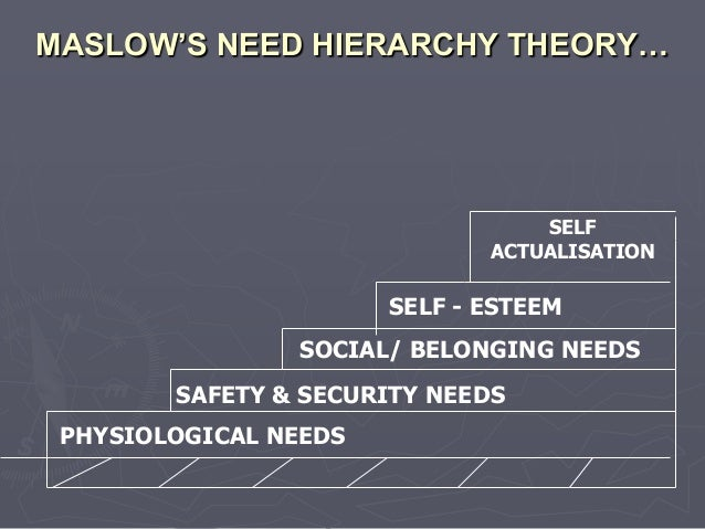 an ad analysis based on abraham maslows hierarchy of needs Maslow's hierarchy of needs is a 21 theory of the hierarchy of needs abraham harold maslow the different levels of needs on maslow's hierarchy.