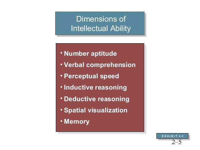foundation of individual behavior 3 assessing individual and group behavior in this chapter, a system model is provided to guide the assessment of individual and group behaviors and their impact on.