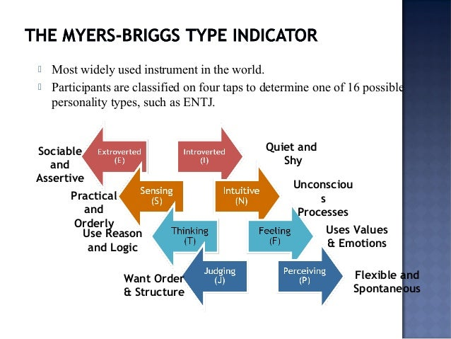 an evaluation of the myers briggs type indicator Myers briggs type indicator (mbti) 1 myers-briggs typeindicator(mbti) 2 the mbti is a self report instrument non judgmental an indicator of preferences well researched rich in theory professionally interpreted used internationally a way to sort, not to measure.