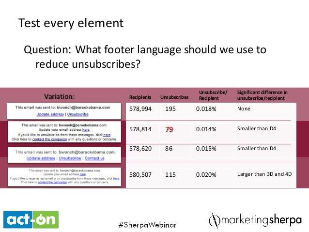 TesteveryelementQuestion:Whatfooterlanguageshouldweusetoreduceunsubscribes?Variation: Recipients UnsubscribesUn...