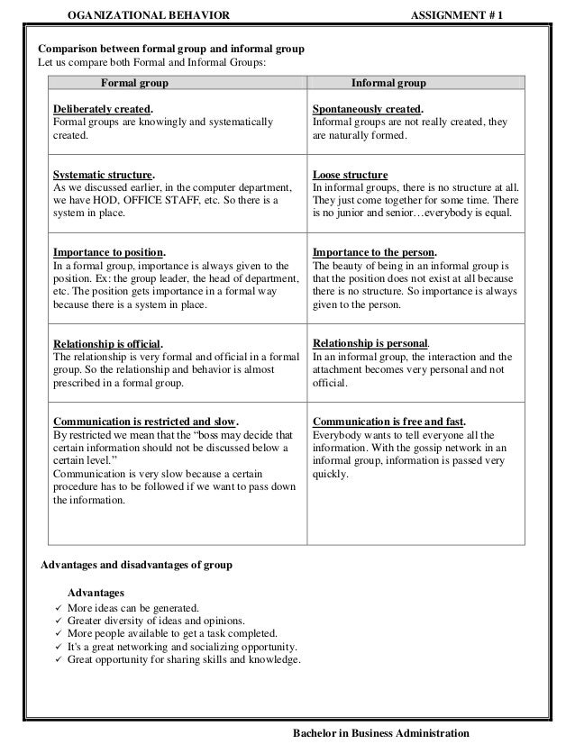 social and formal groups comparison essay Read this essay on social and formal groups comparison come browse our large digital warehouse of free sample essays get the knowledge you need in order to pass your classes and more.