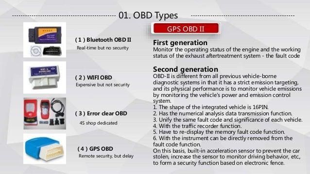 OBD II VT200 & VT400 Introduction