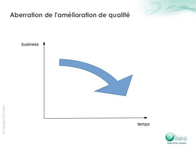 Obeo buiness model editeur   réduit (1) (1) Slide 2