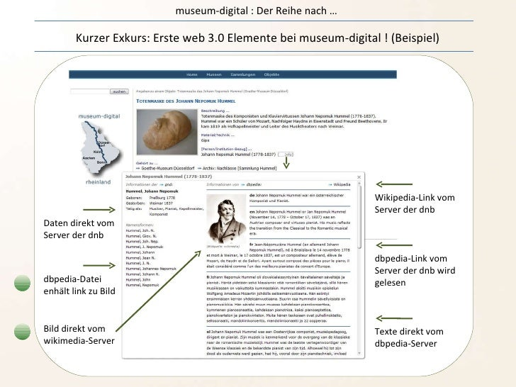 museum-digital : Der Reihe nach … Kurzer Exkurs: Erste web 3.0 Elemente bei museum-digital ! (Beispiel) Daten direkt vom S...