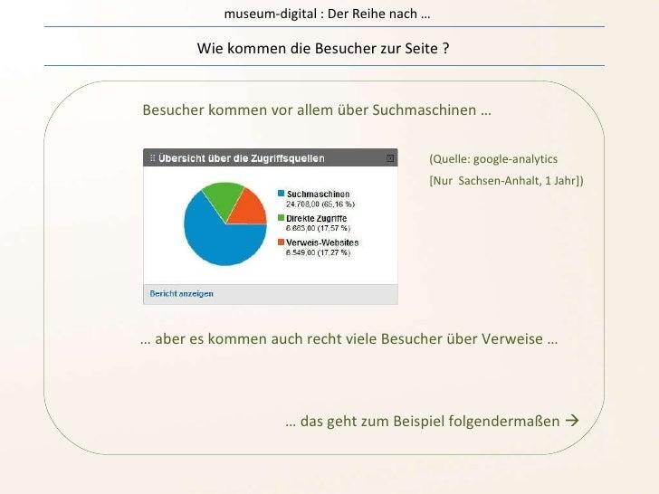museum-digital : Der Reihe nach … Wie kommen die Besucher zur Seite ? Besucher kommen vor allem über Suchmaschinen … (Quel...