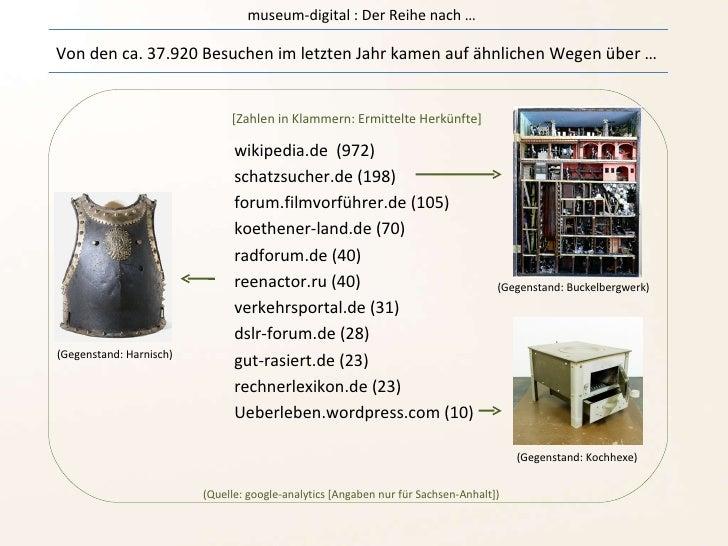 museum-digital : Der Reihe nach … Von den ca. 37.920 Besuchen im letzten Jahr kamen auf ähnlichen Wegen über …  (Quelle: g...