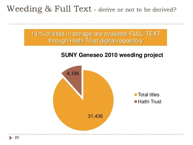 Weeding & Full Text – derive or not to be derived? 20 13 % of titles in storage are available FULL-TEXT through Hathi Trus...