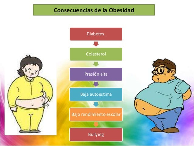 consecuencias por usar esteroides