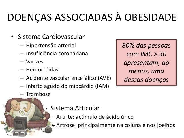 DOENÇAS ASSOCIADAS À OBESIDADE• Sistema Cardiovascular   –   Hipertensão arterial                  80% das pessoas   –   I...
