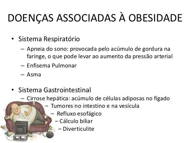 DOENÇAS ASSOCIADAS À OBESIDADE• Sistema Respiratório   – Apneia do sono: provocada pelo acúmulo de gordura na     faringe,...