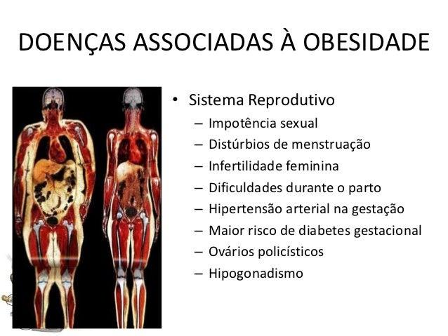 DOENÇAS ASSOCIADAS À OBESIDADE           • Sistema Reprodutivo             –   Impotência sexual             –   Distúrbio...