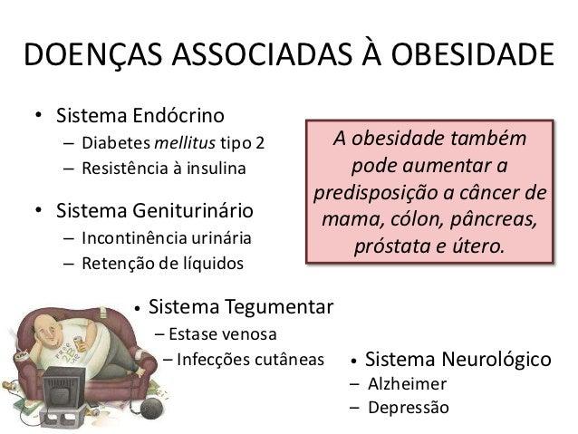 DOENÇAS ASSOCIADAS À OBESIDADE• Sistema Endócrino   – Diabetes mellitus tipo 2       A obesidade também   – Resistência à ...