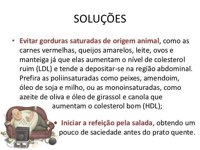 SOLUÇÕES• Evitar gorduras saturadas de origem animal, como as  carnes vermelhas, queijos amarelos, leite, ovos e  manteiga...