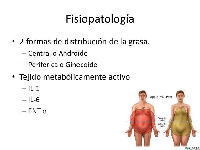 Obesidad y anestesia