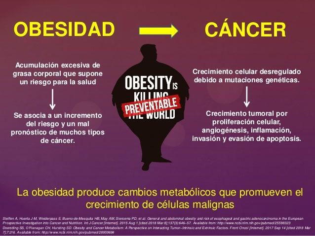Acumulación excesiva de grasa corporal que supone un riesgo para la salud Se asocia a un incremento del riesgo y un mal pr...