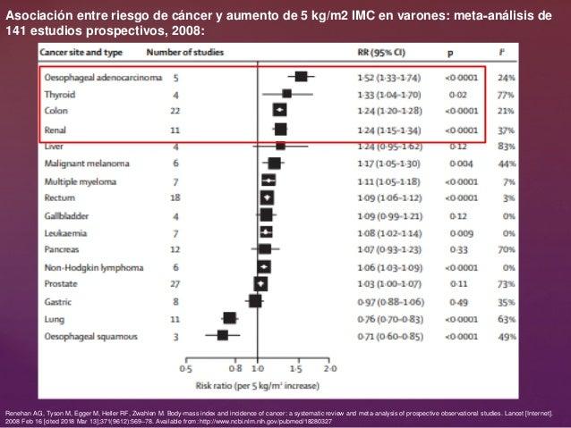 Asociación entre riesgo de cáncer y aumento de 5 kg/m2 IMC en varones: meta‐análisis de 141 estudios prospectivos, 2008: R...