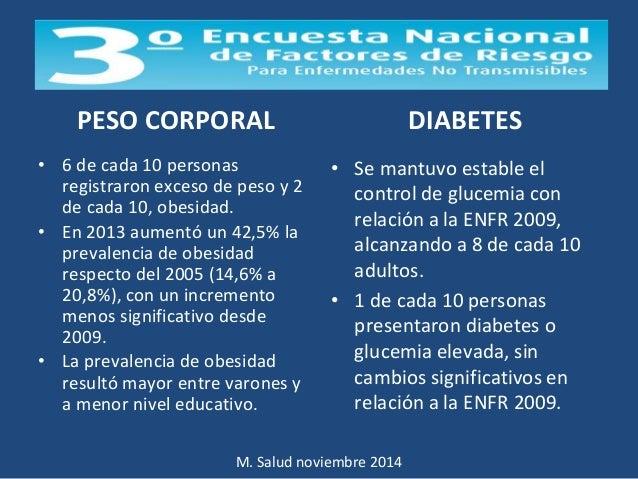 Obesidad y diabetes. Dr Saurral Ruben