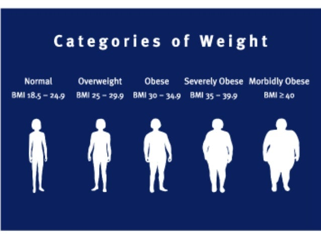 Pengaruh Uang Saku, dan Aktivitas Fisik terhadap Obesitas