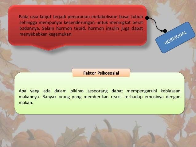 FAKTOR-FAKTOR YANG BERHUBUNGAN DENGAN KEJADIAN OBESITAS PADA