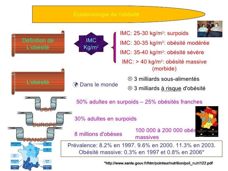 Obesite et poumon Slide 2